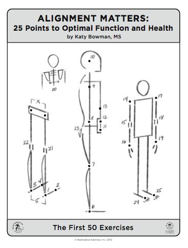 Dieses Bild stammt aus einem Blogpost von Katy Bowman - der gesamte Artikel findet sich hier: http://www.katysays.com/alignment-matters/