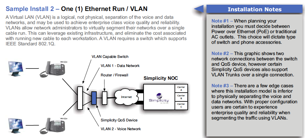 Simplicity VoIP Hosted PBX Provider of Business Phone Systems & Solutions Installation sample 2 - one ethernet run / VLAN