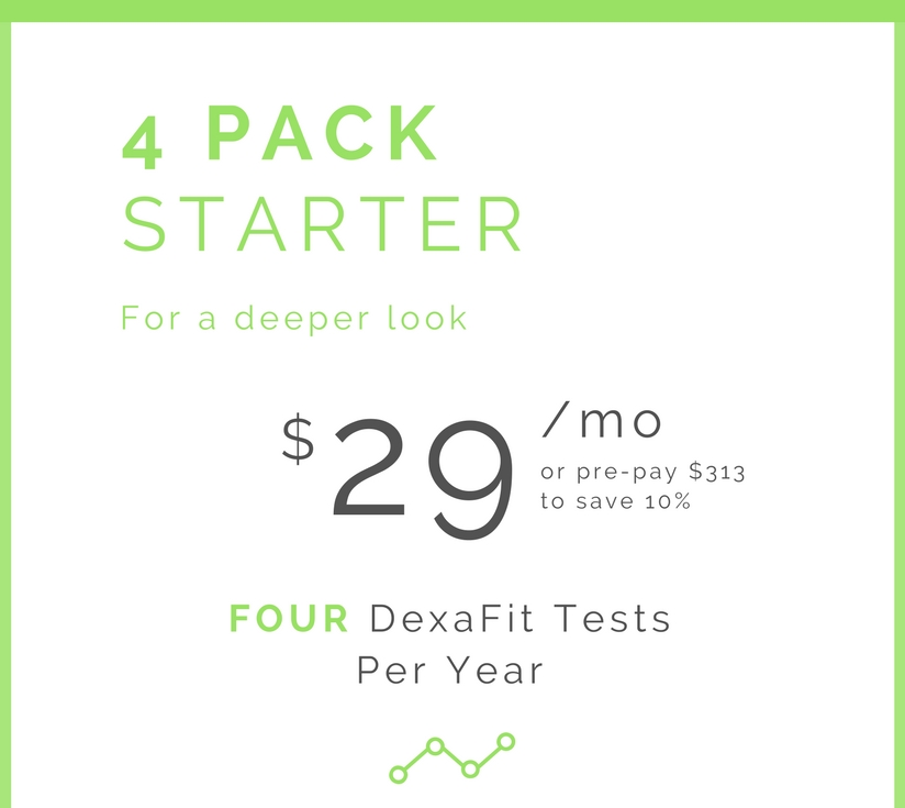 Usefor DEXA | VO2 | RMR    Includes 1 monthly 3D scan     Discounted at-home testing kits    Share 1 of your tests
