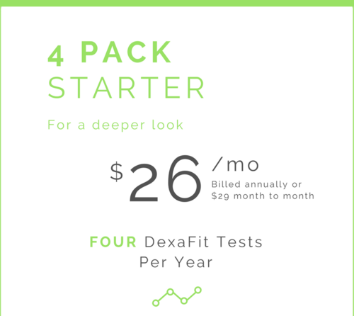 Use for DEXA | VO2 | RMR         Includes 1 monthly 3D scan         Share 1 of your tests
