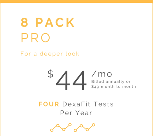 Use for DEXA | VO2 | RMR         Includes 2 monthly 3D scans         Share 2 of your tests