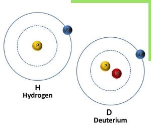 deuterium.jpg