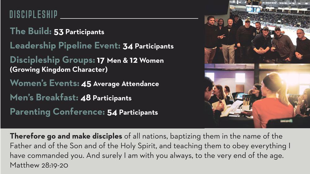 Annual Members Report 7.jpg