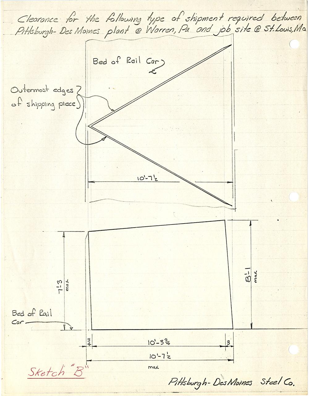 PDM Notes-2.jpg
