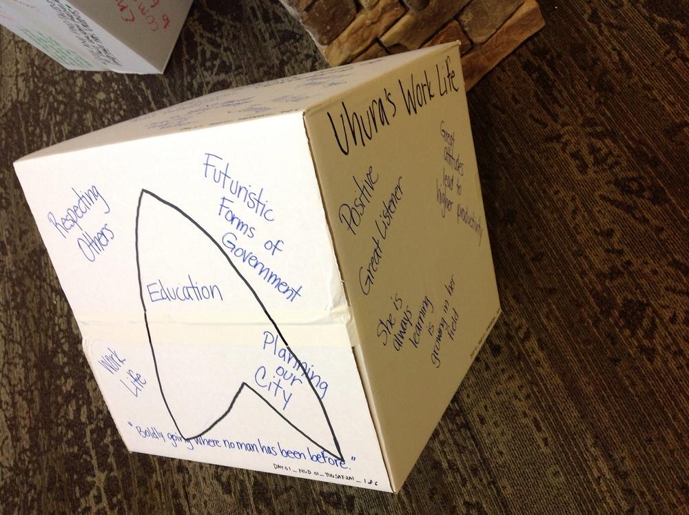 Day 1 : Mod 1 : Yousafkai - Learning Box 1 of 6