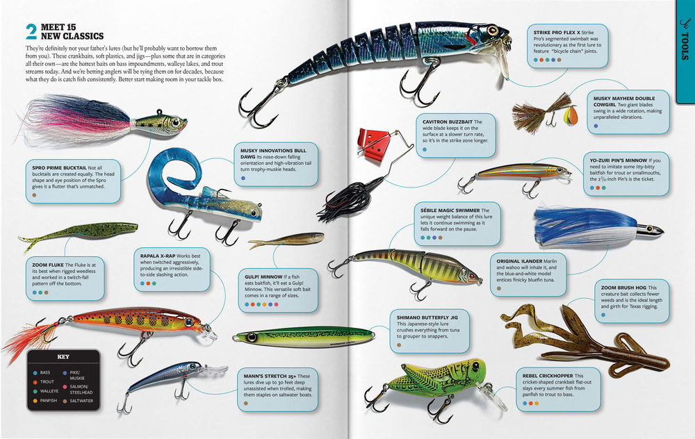the total fishing manual rh williamdmack com the total fishing manual review the total fishing manual canadian edition