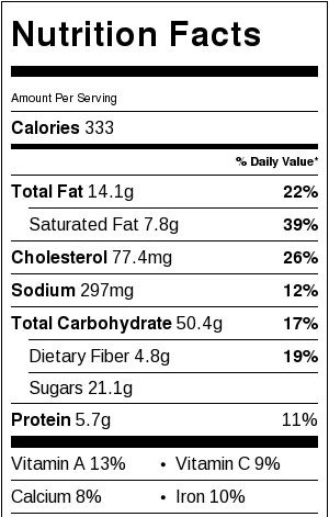 Estimated nutritional value, depends on substitutions.
