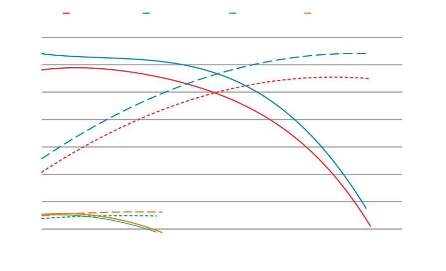 XP2-LE_performance_curve.png
