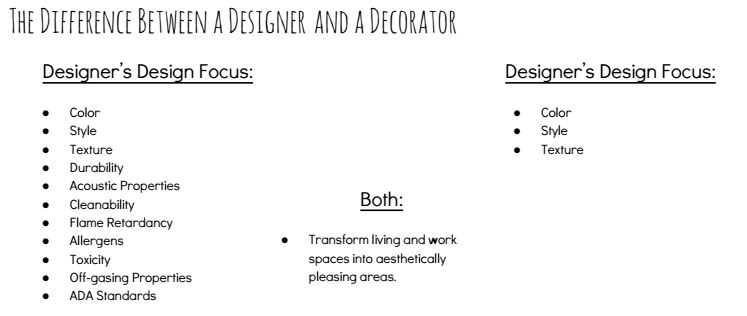 Difference-between-designer-and-decorator.jpg
