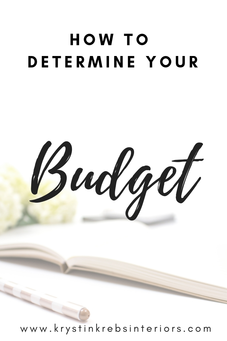 How to determine your budget.jpg