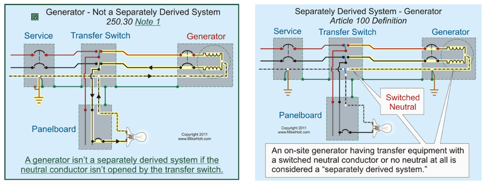 3 Pole Transfer Switch Wiring Diagram - DIY Enthusiasts Wiring ...