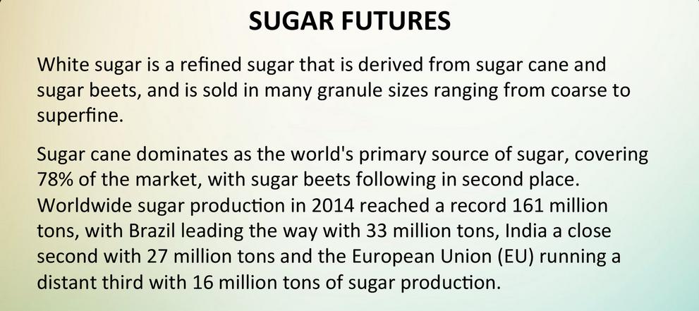 Tasty Treat Sugar Futures Tastytrade Blog