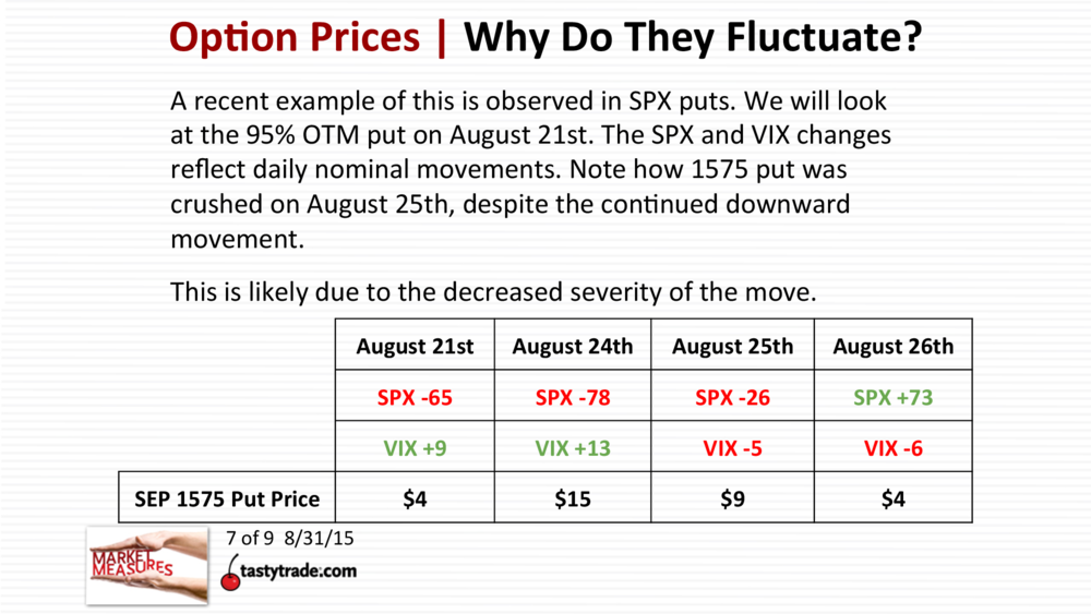 option-prices-why-do-they-fluctuate-3.png