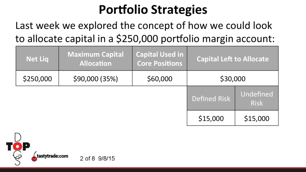topdogs090815portfolio-strategies_mstr-1.png