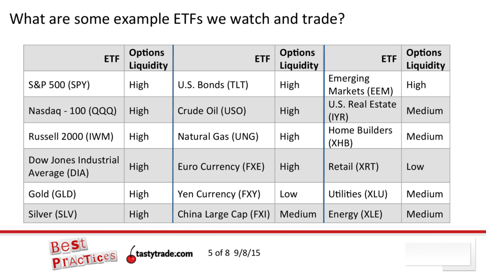bestpractices090815trade-etfs_mstr-4.png