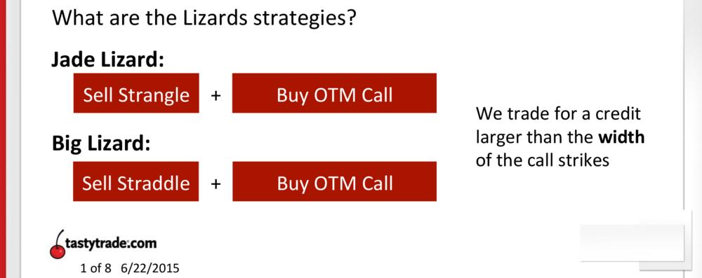 Selling options tastytrade