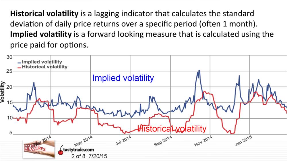 Roulette vs marketsworld binary options review