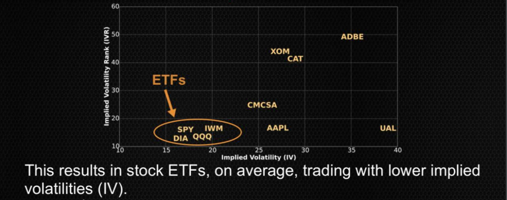ETFs_MarketMeasures