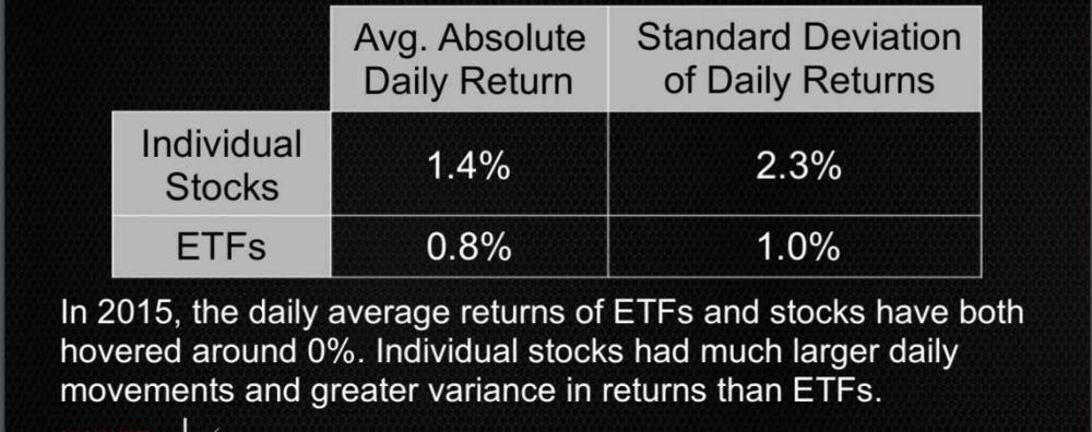 ETFs_MarketMeasures2