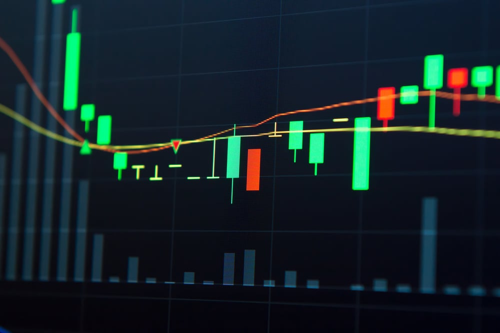 market_charts