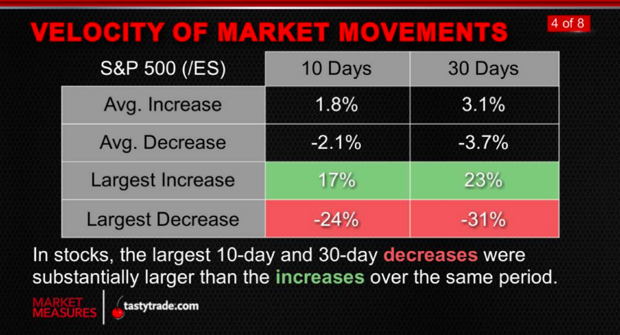 MarketMovements_MarketMeasures