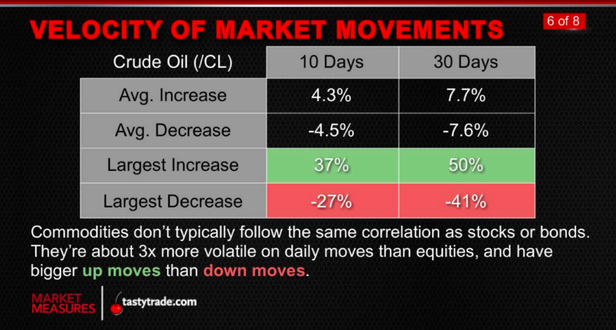 Commodities_MarketMeasures