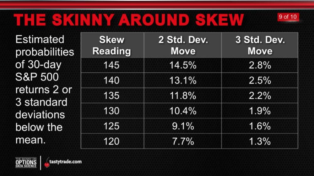 volatility-skew-index-probabilities