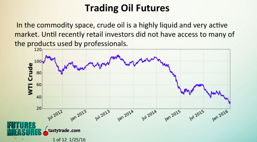 Trading-Oil-Futures-Futures-Measures