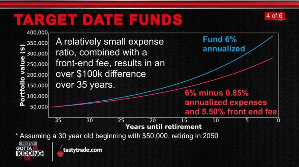 target-date-funds