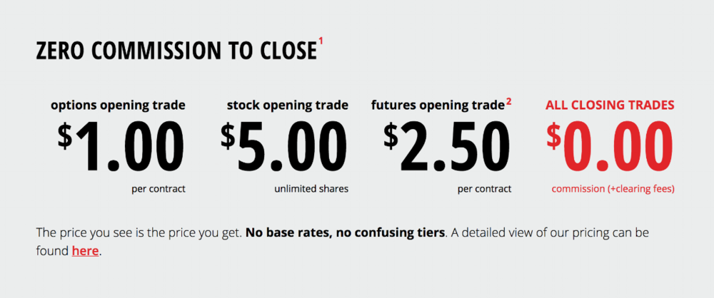 1.  Some additional  fees  will be charged on both opening and closing trades.