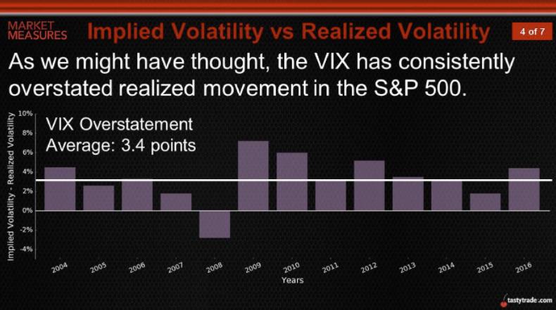 volatility comparison