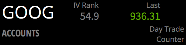IV Rank as displayed on tastyworks' trade page.