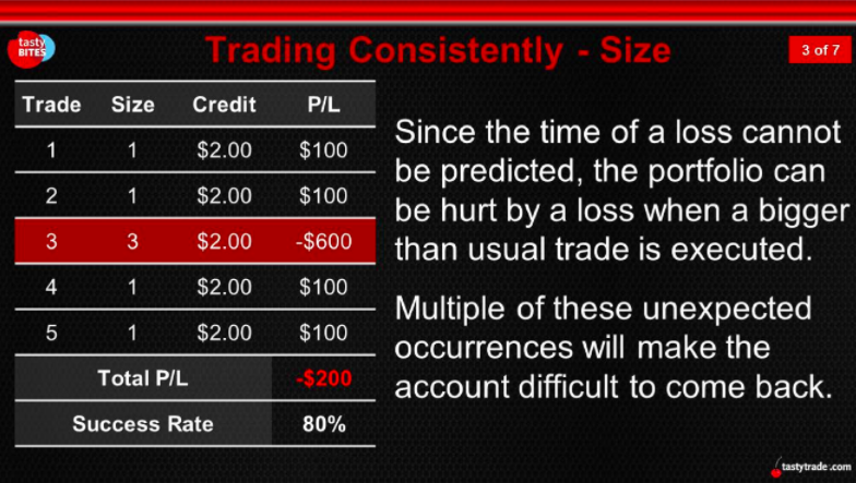 trading consistently - size