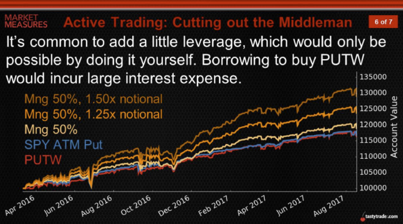 active trading: cutting out the middleman