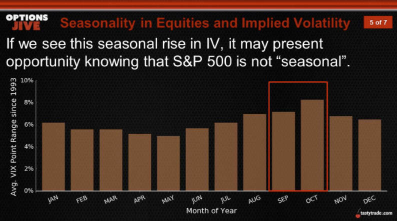 Seasonality in Equities