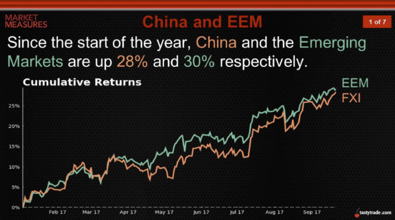 China and EEM