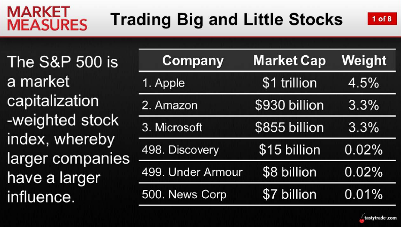 Trading Big and Little Stocks