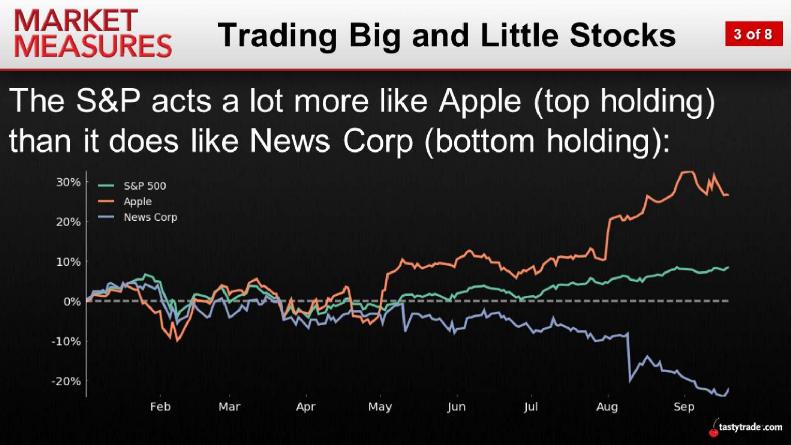 Trading Big & Little Stocks