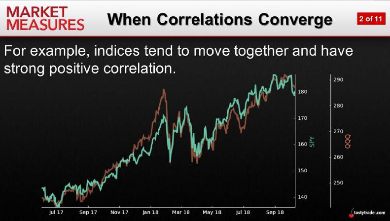 When Correlations Converge
