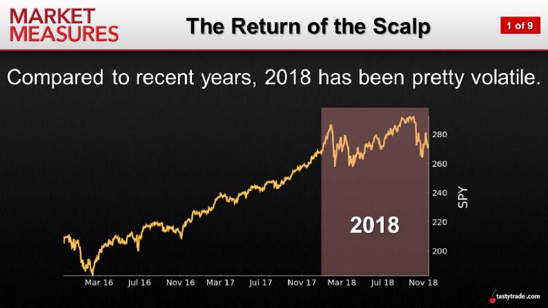 Return of the Scalp