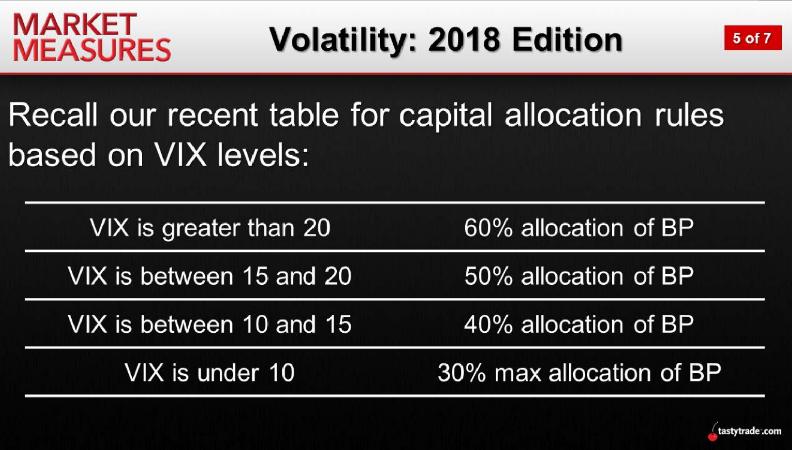 Volatility 2018