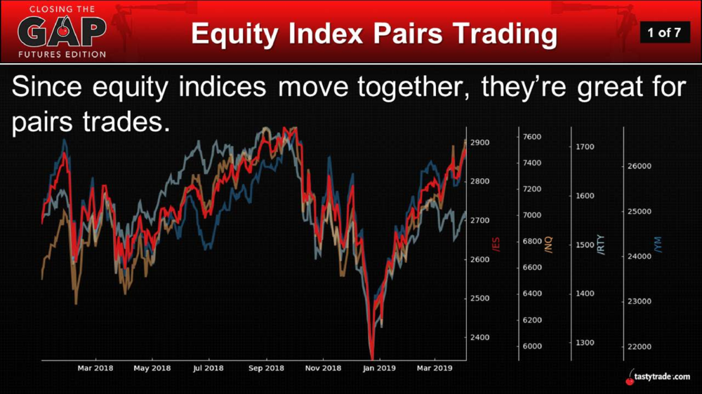 equity index pairs.png
