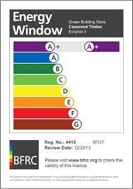 Elegance Windowselegance Windows
