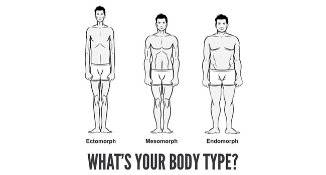 Most endurance athletes are ectomorph, some mesomorph.  Both of which are genetically predisposed to find difficulty packing on lean muscle mass.