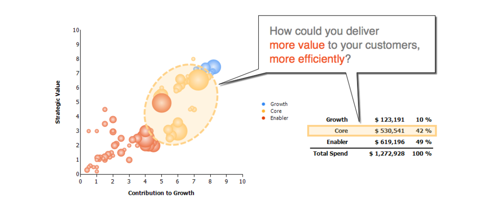 VISUALIZE HOW YOUR BUSINESS CREATES VALUE