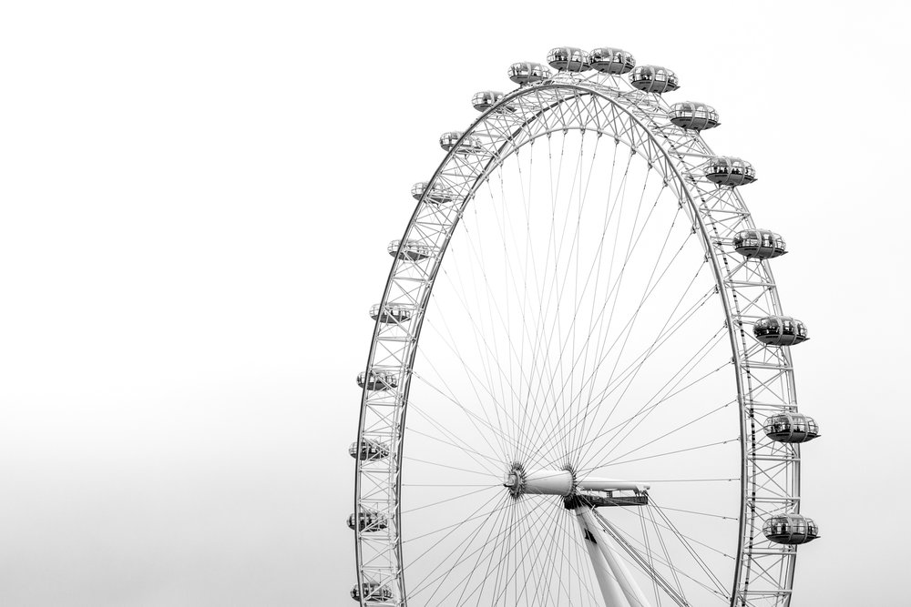 Where to Go After: The London Eye