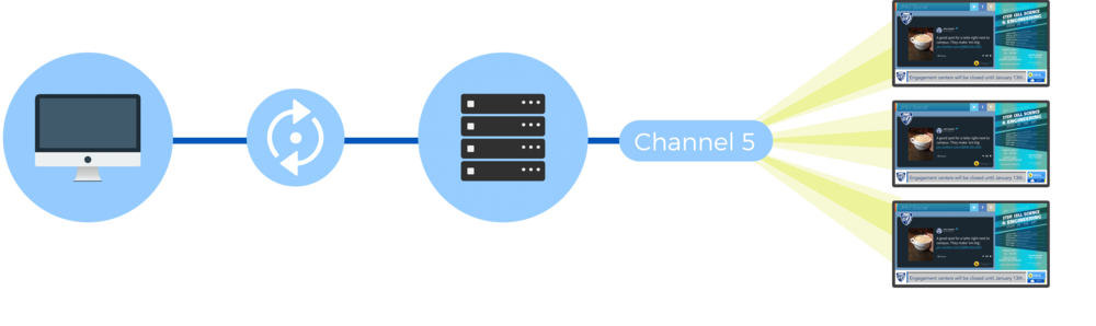 Cable Distribution Graphic.png