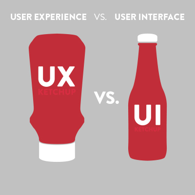 expertise-UX-UI-strategie-internet.jpg