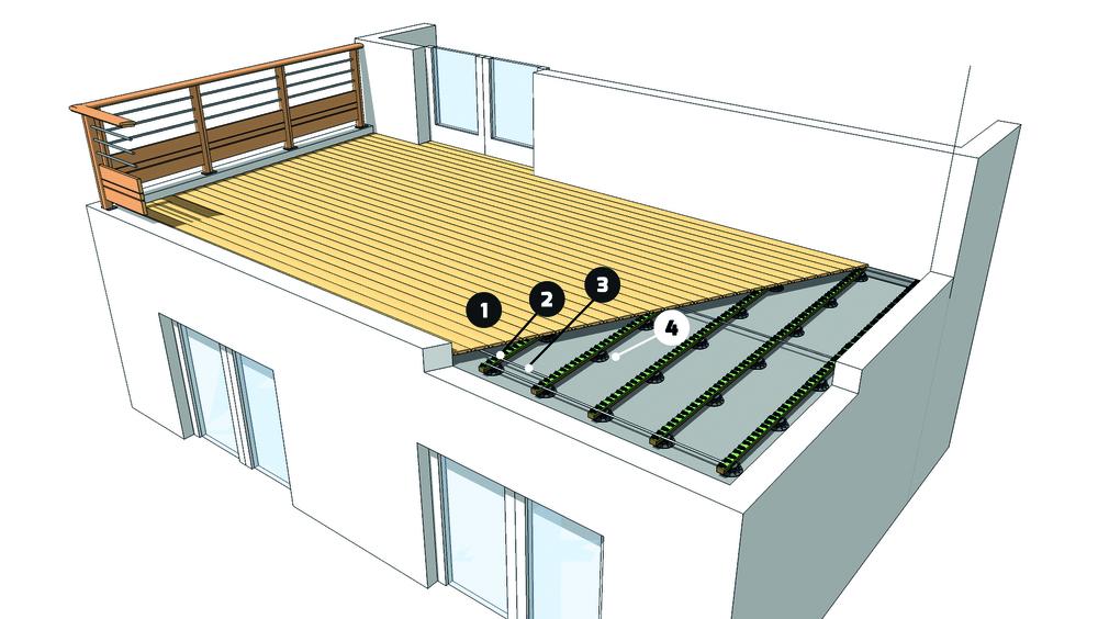 Terrasse grad sur étanchéité