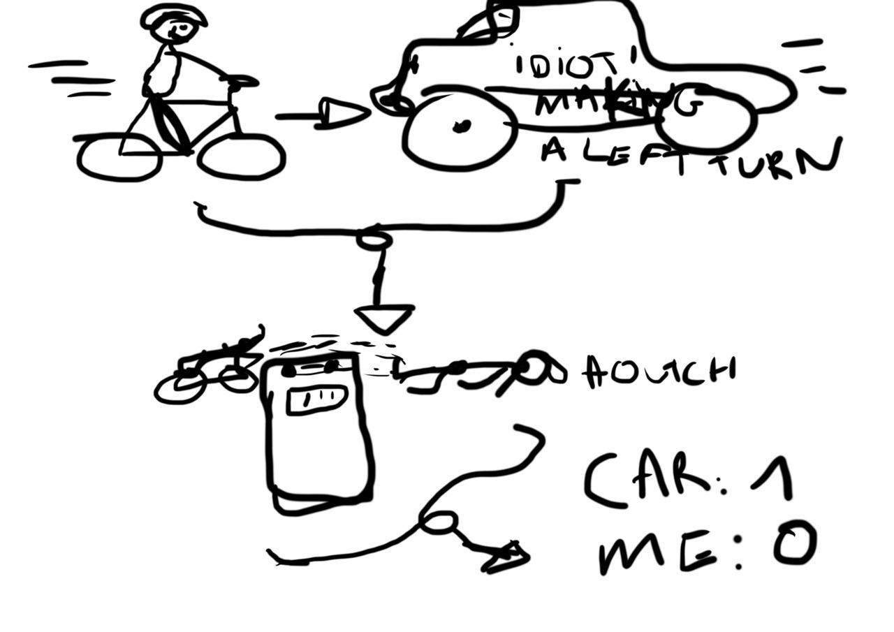 Today I flew over a car! it felt kinda magic! #bicycle #crash
